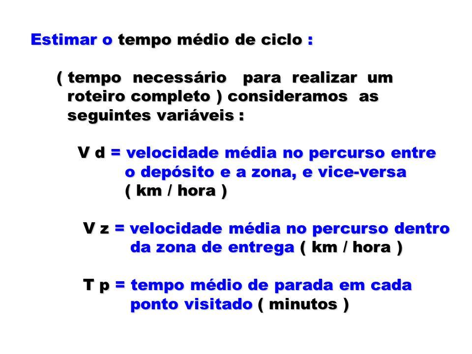 Estimar o tempo médio de ciclo : ( tempo necessário para realizar um ( tempo necessário para realizar um roteiro completo ) consideramos as roteiro co