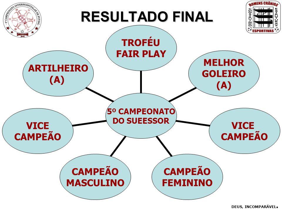 RESULTADO FINAL 5º CAMPEONATO DO SUEESSOR TROFÉU FAIR PLAY MELHOR GOLEIRO (A) VICE CAMPEÃO FEMININO CAMPEÃO MASCULINO VICE CAMPEÃO ARTILHEIRO (A) DEUS, INCOMPARÁVEL.