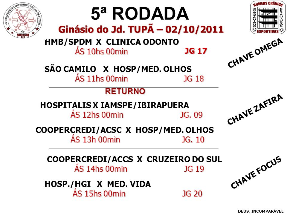 5ª RODADA Ginásio do Jd.