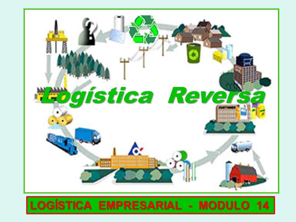 Reciclagem de Plasticos ( só rígidos ) O Brasil consome cerca de O Brasil consome cerca de 2,0 milhões de toneladas de 2,0 milhões de toneladas de embalagens por ano.