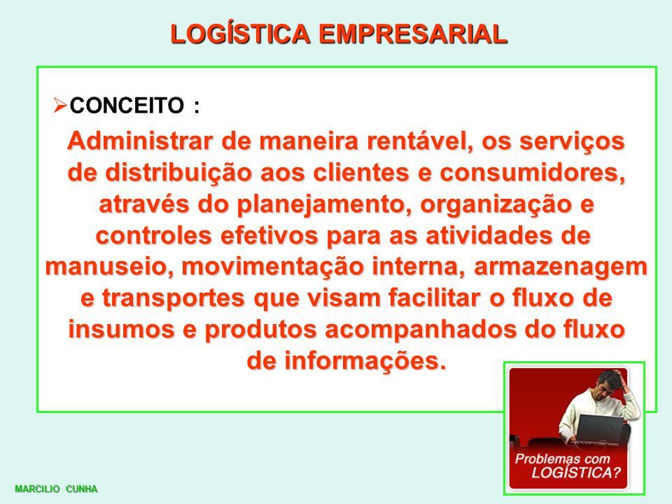 LOGÍSTICA EMPRESARIAL Administrar de maneira rentável, os serviços de distribuição aos clientes e consumidores, através do planejamento, organização e