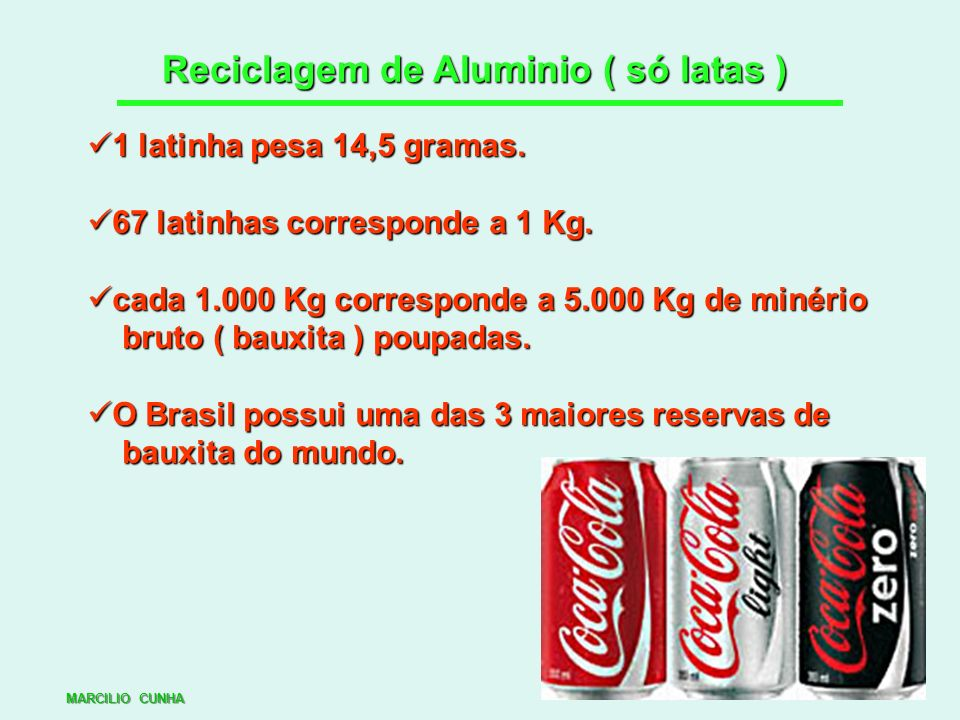 Reciclagem de Aluminio ( só latas ) 1 latinha pesa 14,5 gramas. 1 latinha pesa 14,5 gramas. 67 latinhas corresponde a 1 Kg. 67 latinhas corresponde a