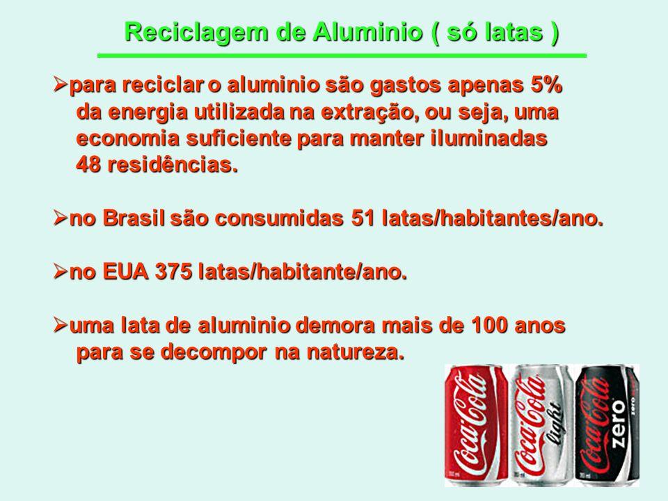 Reciclagem de Aluminio ( só latas ) para reciclar o aluminio são gastos apenas 5% para reciclar o aluminio são gastos apenas 5% da energia utilizada n
