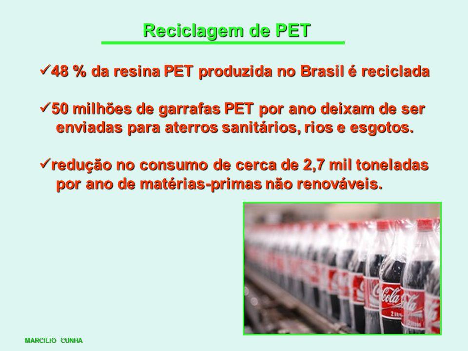 Reciclagem de PET 48 % da resina PET produzida no Brasil é reciclada 48 % da resina PET produzida no Brasil é reciclada 50 milhões de garrafas PET por