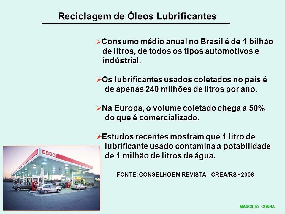 Reciclagem de Óleos Lubrificantes Consumo médio anual no Brasil é de 1 bilhão de litros, de todos os tipos automotivos e de litros, de todos os tipos