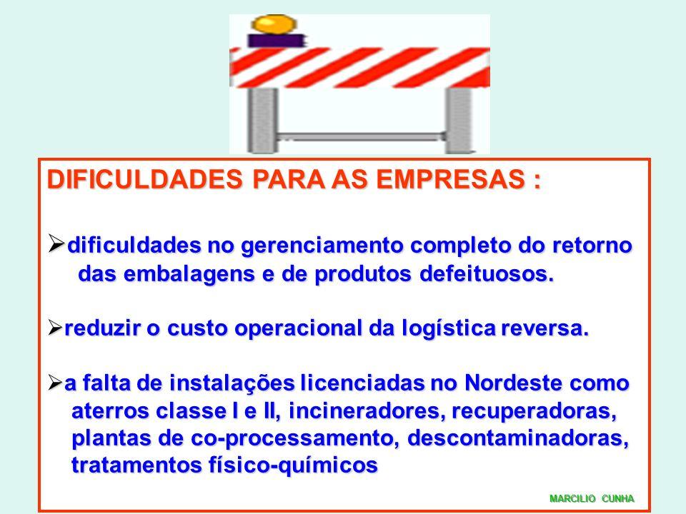 DIFICULDADES PARA AS EMPRESAS : dificuldades no gerenciamento completo do retorno dificuldades no gerenciamento completo do retorno das embalagens e d