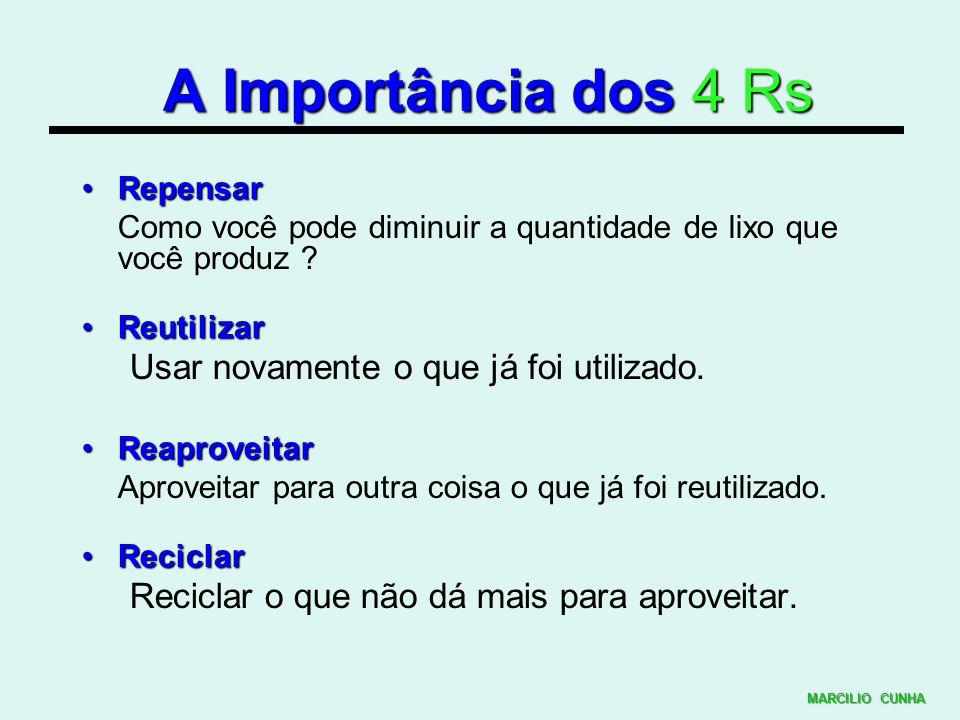 A Importância dos4 Rs A Importância dos 4 Rs RepensarRepensar Como você pode diminuir a quantidade de lixo que você produz ? ReutilizarReutilizar Usar