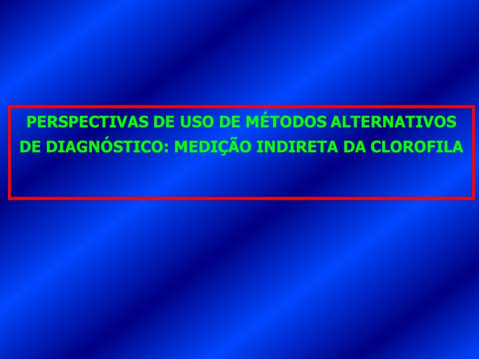 PERSPECTIVAS DE USO DE MÉTODOS ALTERNATIVOS DE DIAGNÓSTICO: MEDIÇÃO INDIRETA DA CLOROFILA