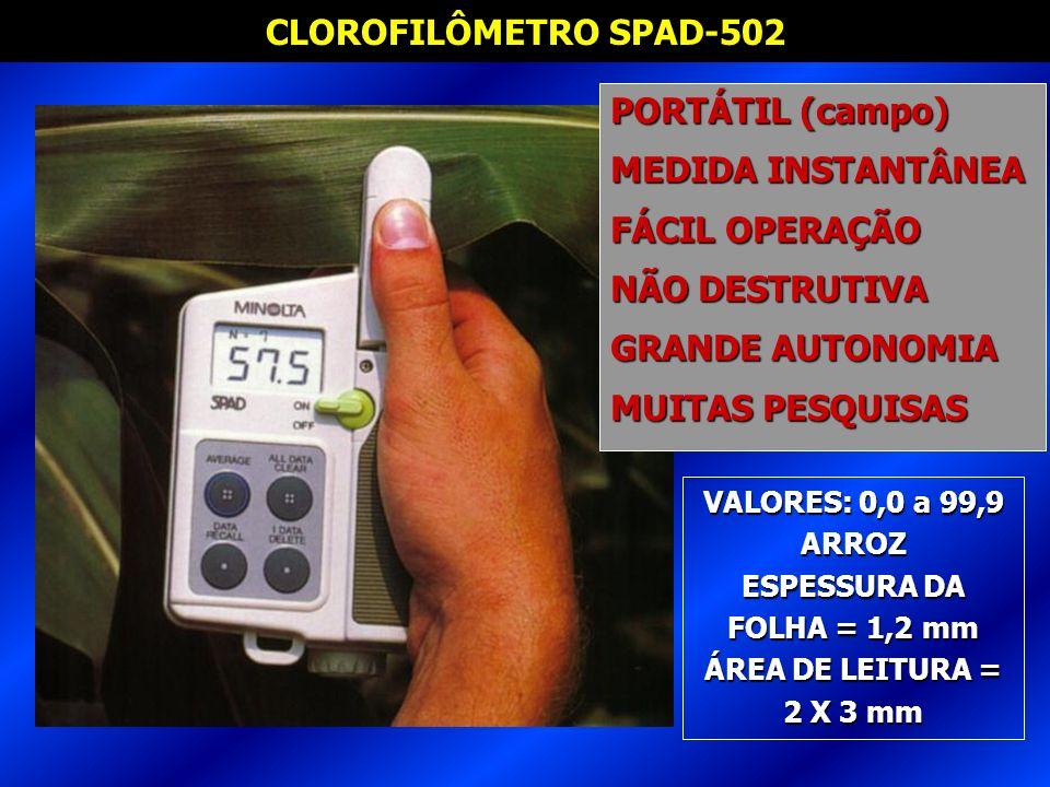 CLOROFILÔMETRO SPAD-502 VALORES: 0,0 a 99,9 ARROZ ESPESSURA DA FOLHA = 1,2 mm ÁREA DE LEITURA = 2 X 3 mm PORTÁTIL (campo) MEDIDA INSTANTÂNEA FÁCIL OPE