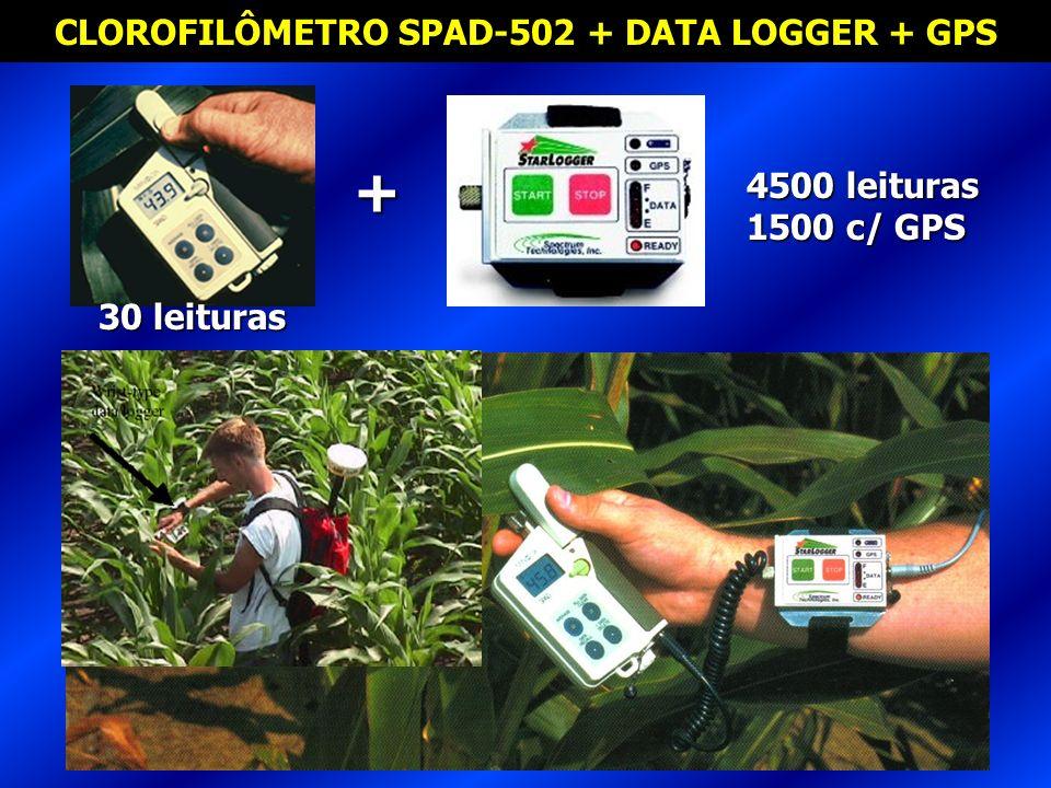30 leituras 4500 leituras 1500 c/ GPS + CLOROFILÔMETRO SPAD-502 + DATA LOGGER + GPS