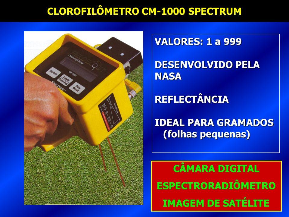 CLOROFILÔMETRO CM-1000 SPECTRUM VALORES: 1 a 999 DESENVOLVIDO PELA NASA REFLECTÂNCIA IDEAL PARA GRAMADOS (folhas pequenas) (folhas pequenas) CÂMARA DI