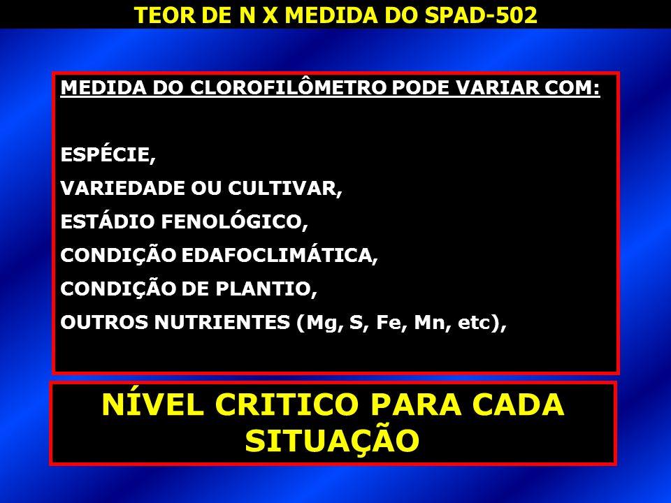 TEOR DE N X MEDIDA DO SPAD-502 MEDIDA DO CLOROFILÔMETRO PODE VARIAR COM: ESPÉCIE, VARIEDADE OU CULTIVAR, ESTÁDIO FENOLÓGICO, CONDIÇÃO EDAFOCLIMÁTICA,