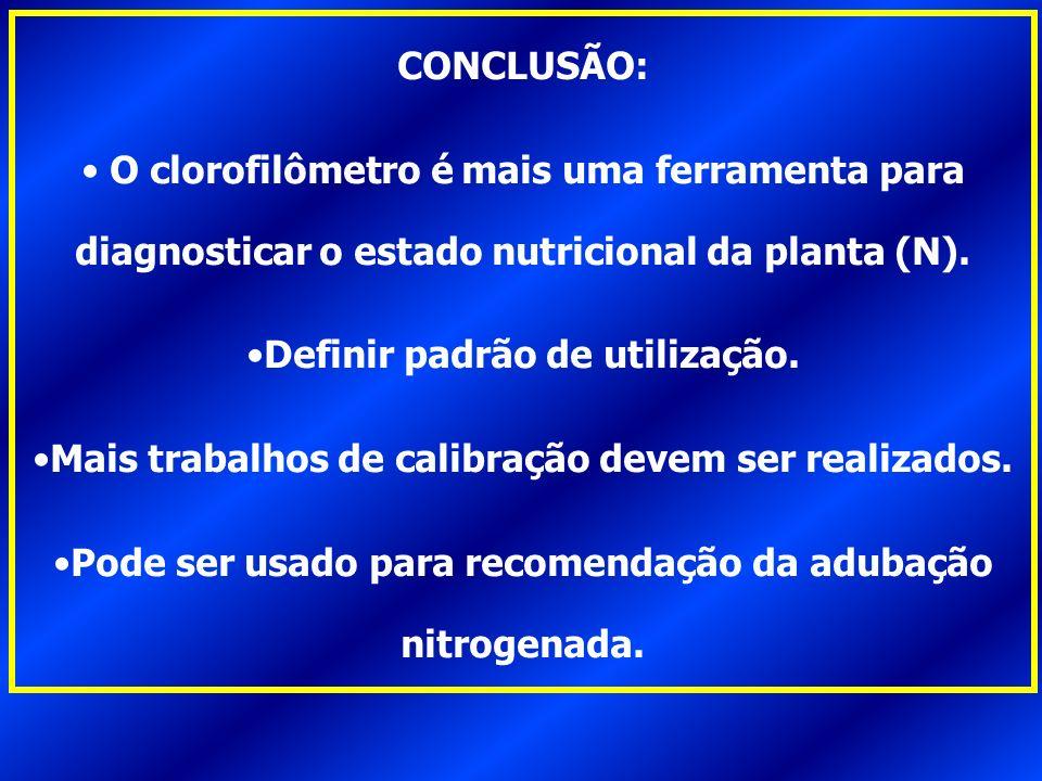 CONCLUSÃO: O clorofilômetro é mais uma ferramenta para diagnosticar o estado nutricional da planta (N). Definir padrão de utilização. Mais trabalhos d