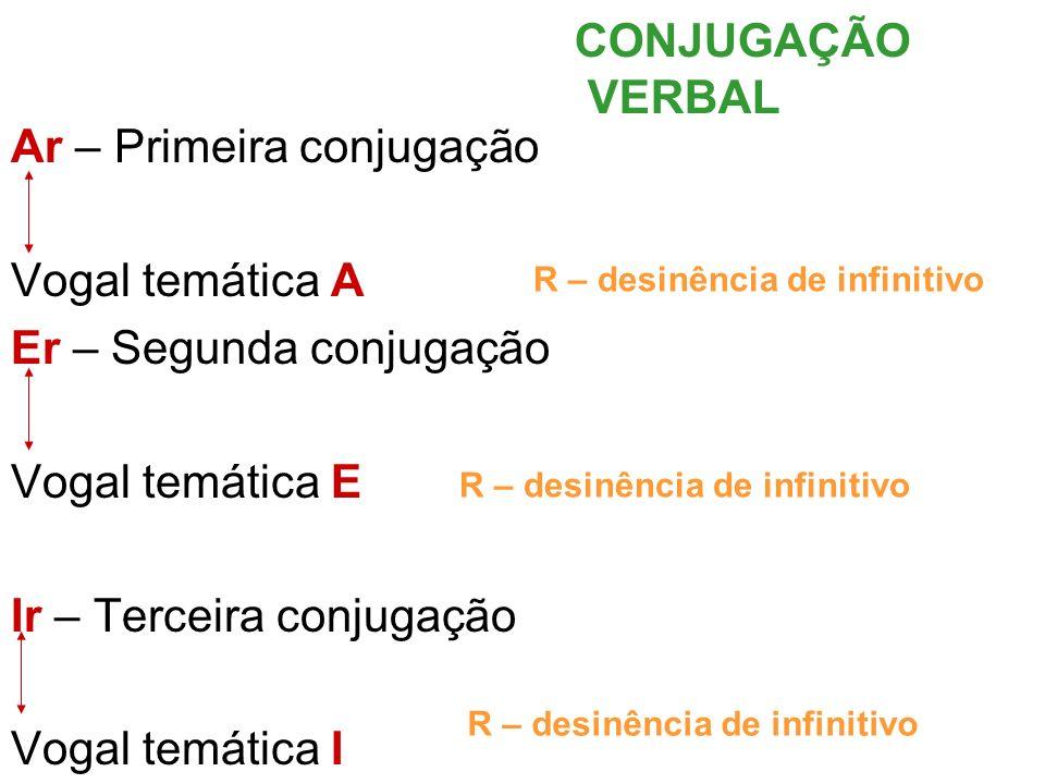 CONJUGAÇÃO VERBAL Ar – Primeira conjugação Vogal temática A Er – Segunda conjugação Vogal temática E Ir – Terceira conjugação Vogal temática I R – des
