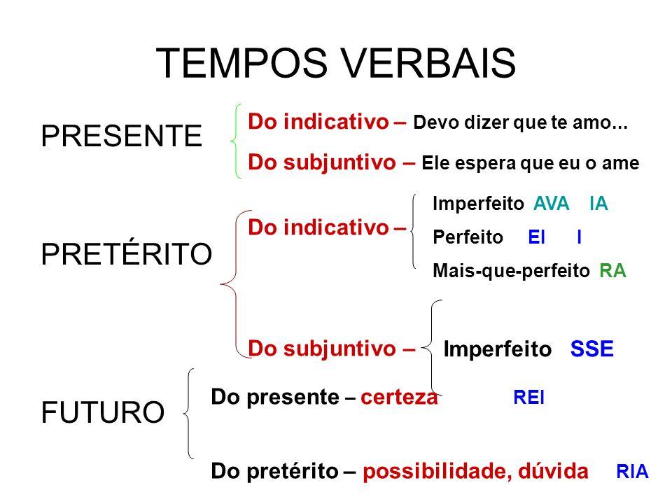 MODO IMPERATIVO IMPERATIVO AFIRMATIVO Tu vós Você Vocês Ele Eles IMPERATIVO NEGATIVO Presente do indicativo sem o s Igual ao presente do subjuntivo Não + presente do subjuntivo + pronome