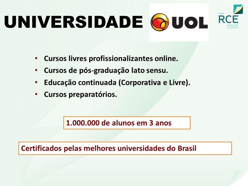 UNIVERSIDADE Cursos livres profissionalizantes online. Cursos de pós-graduação lato sensu. Educação continuada (Corporativa e Livre). Cursos preparató