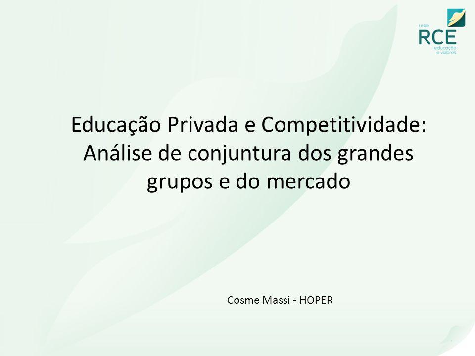 Educação Privada e Competitividade: Análise de conjuntura dos grandes grupos e do mercado Cosme Massi - HOPER