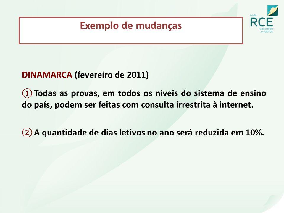 Exemplo de mudanças DINAMARCA (fevereiro de 2011) Todas as provas, em todos os níveis do sistema de ensino do país, podem ser feitas com consulta irre