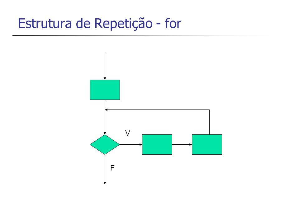 Estrutura de Repetição - for F V