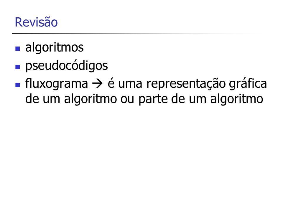 Revisão algoritmos pseudocódigos fluxograma é uma representação gráfica de um algoritmo ou parte de um algoritmo