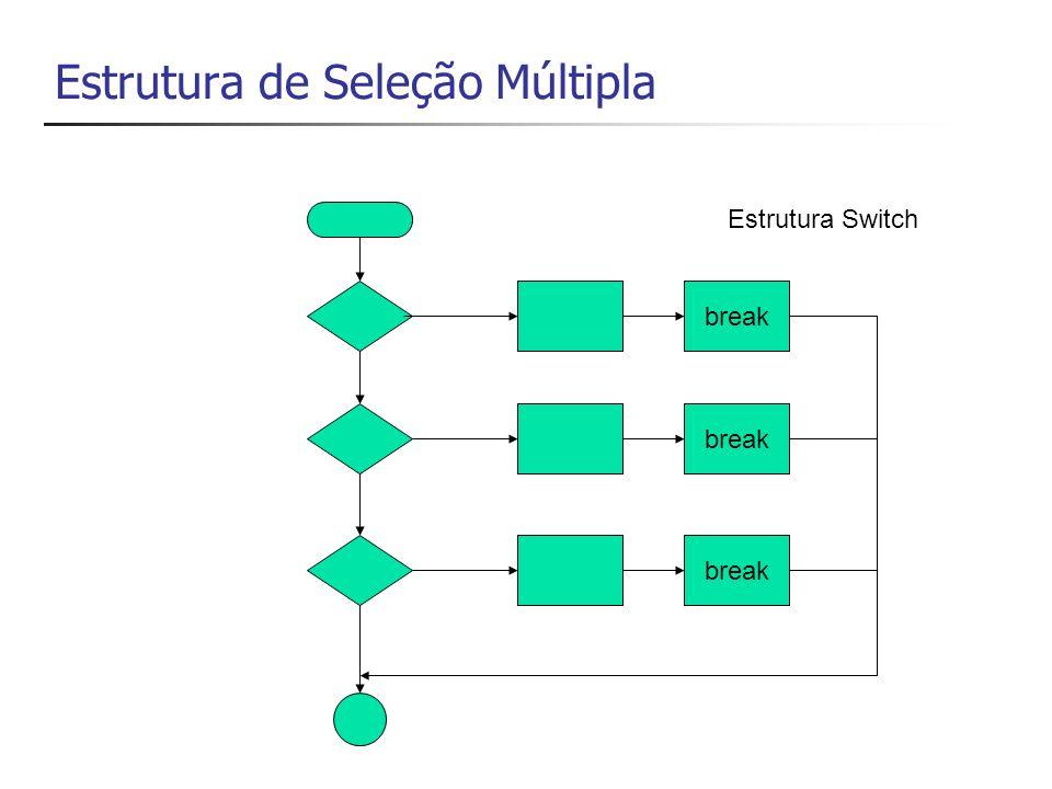 Estrutura de Seleção Múltipla break Estrutura Switch