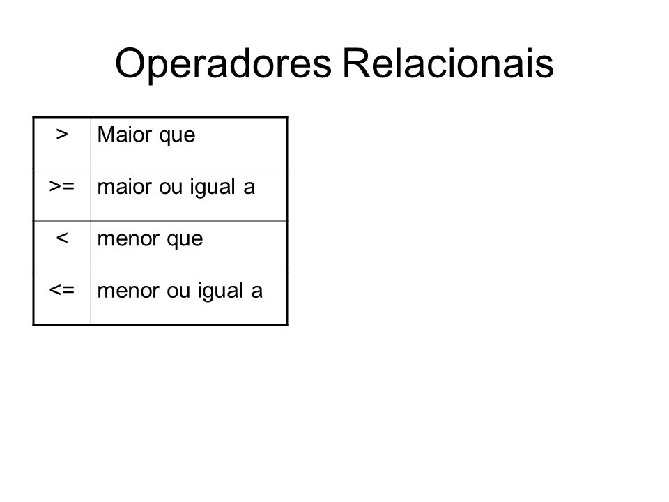 Operadores Relacionais >Maior que >=maior ou igual a <menor que <=menor ou igual a