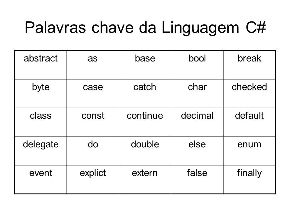 Palavras chave da Linguagem C# abstractasbaseboolbreak bytecasecatchcharchecked classconstcontinuedecimaldefault delegatedodoubleelseenum eventexplict