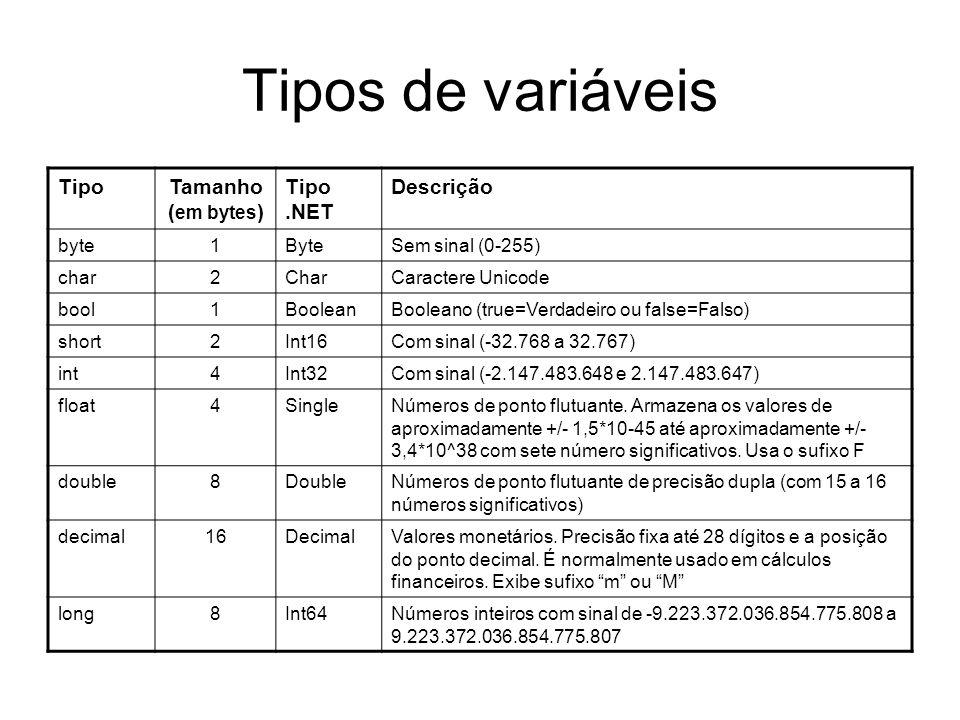 Tipos de variáveis TipoTamanho ( em bytes ) Tipo.NET Descrição byte1ByteSem sinal (0-255) char2CharCaractere Unicode bool1BooleanBooleano (true=Verdad