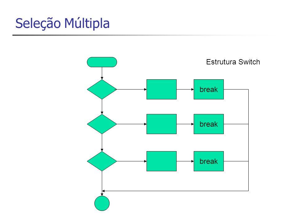 Seleção Múltipla break Estrutura Switch