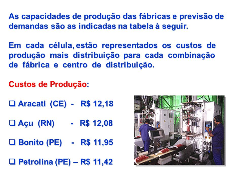 As capacidades de produção das fábricas e previsão de demandas são as indicadas na tabela à seguir. Em cada célula, estão representados os custos de p