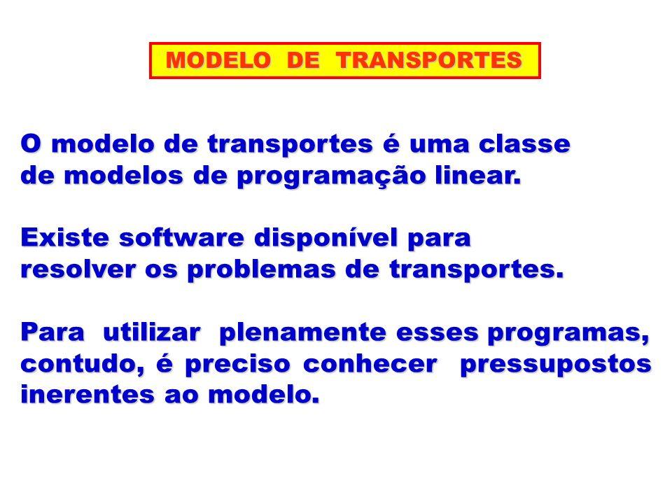 MODELO DE TRANSPORTES MODELO DE TRANSPORTES O modelo de transportes é uma classe de modelos de programação linear. Existe software disponível para res