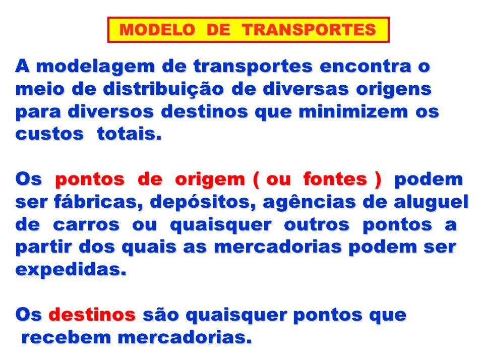 A modelagem de transportes encontra o meio de distribuição de diversas origens para diversos destinos que minimizem os custos totais. Os pontos de ori