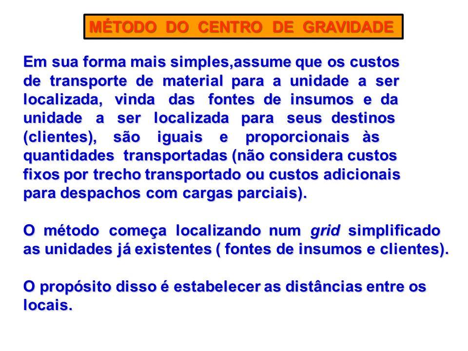 Em sua forma mais simples,assume que os custos de transporte de material para a unidade a ser localizada, vinda das fontes de insumos e da unidade a s
