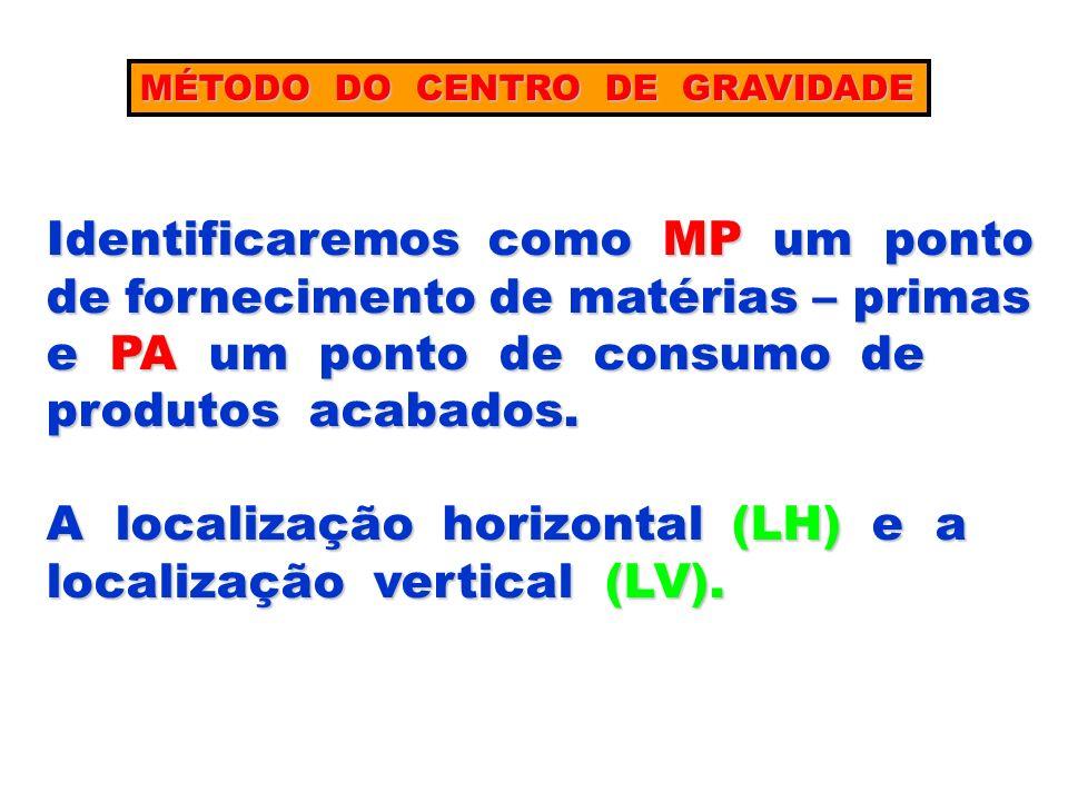 Identificaremos como MP um ponto Identificaremos como MP um ponto de fornecimento de matérias – primas de fornecimento de matérias – primas e PA um po