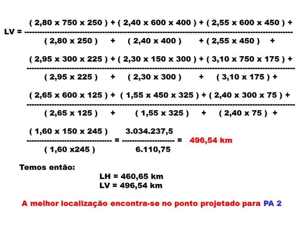( 2,80 x 750 x 250 ) + ( 2,40 x 600 x 400 ) + ( 2,55 x 600 x 450 ) + ( 2,80 x 750 x 250 ) + ( 2,40 x 600 x 400 ) + ( 2,55 x 600 x 450 ) + LV = -------