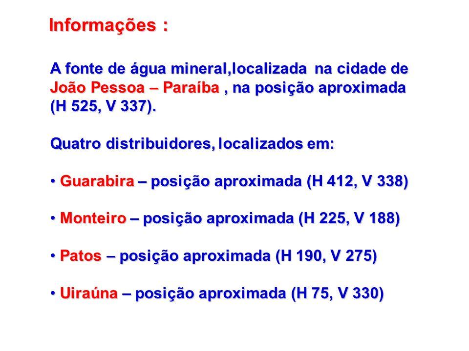 A fonte de água mineral,localizada na cidade de João Pessoa – Paraíba, na posição aproximada (H 525, V 337). Quatro distribuidores, localizados em: Gu