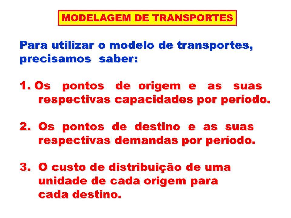 MODELAGEM DE TRANSPORTES Para utilizar o modelo de transportes, precisamos saber: 1. Os pontos de origem e as suas respectivas capacidades por período