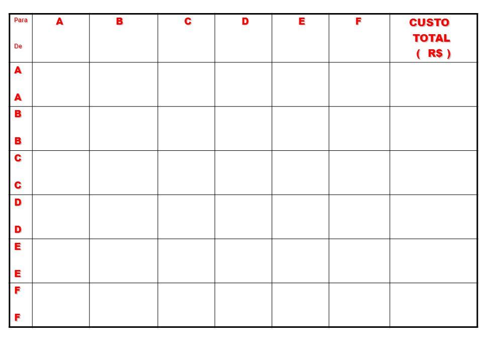 ParaDe A B C D E F CUSTO CUSTO TOTAL TOTAL ( R$ ) ( R$ ) AA BB CC DD EE FF