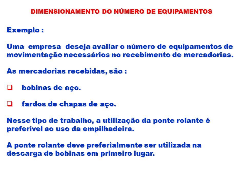 DIMENSIONAMENTO DO NÚMERO DE EQUIPAMENTOS Exemplo : Uma empresa deseja avaliar o número de equipamentos de movimentação necessários no recebimento de