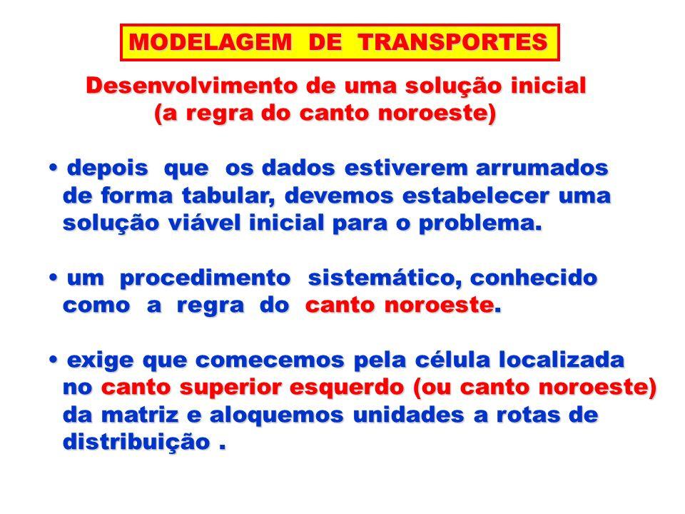 MODELAGEM DE TRANSPORTES Desenvolvimento de uma solução inicial Desenvolvimento de uma solução inicial (a regra do canto noroeste) (a regra do canto n