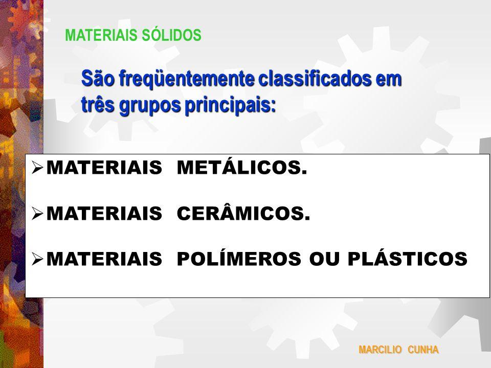 MATERIAIS SÓLIDOS São freqüentemente classificados em três grupos principais: MATERIAIS METÁLICOS. MATERIAIS CERÂMICOS. MATERIAIS POLÍMEROS OU PLÁSTIC