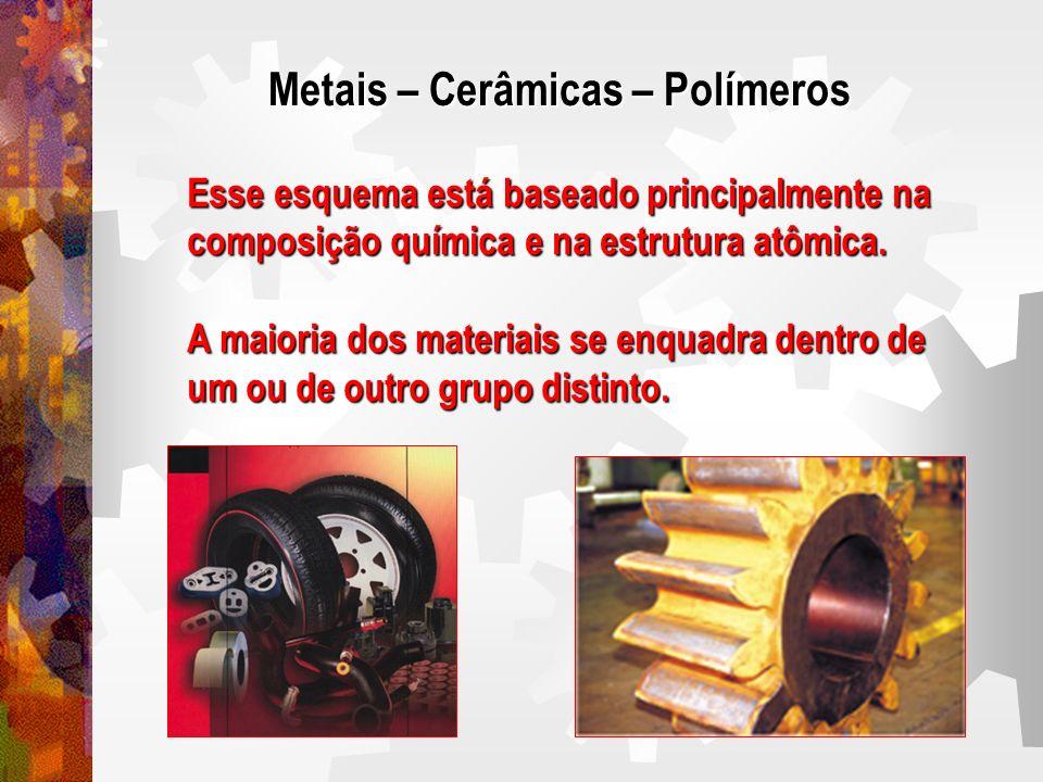 Metais – Cerâmicas – Polímeros Esse esquema está baseado principalmente na composição química e na estrutura atômica. A maioria dos materiais se enqua