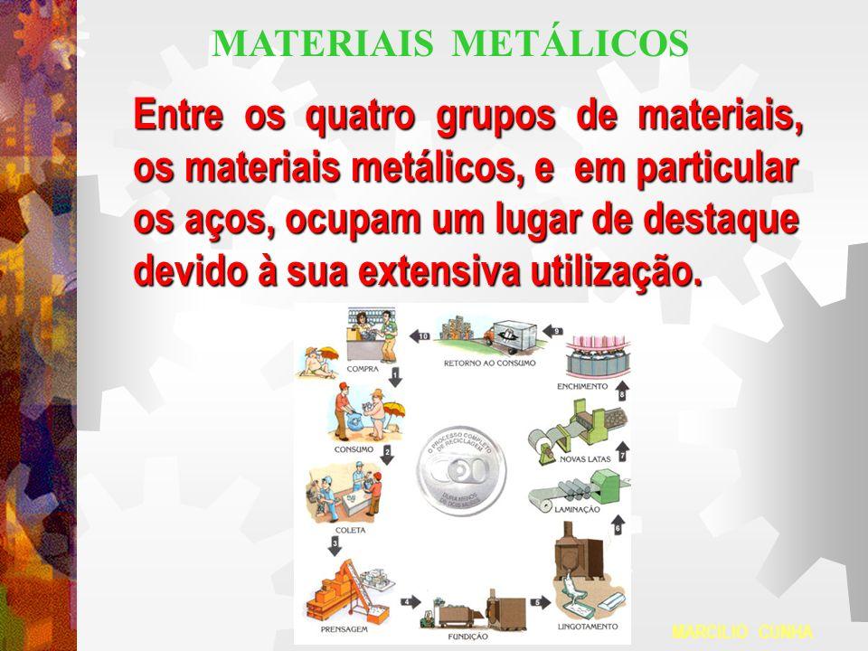 MARCILIO CUNHA MATERIAIS METÁLICOS Entre os quatro grupos de materiais, os materiais metálicos, e em particular os aços, ocupam um lugar de destaque d