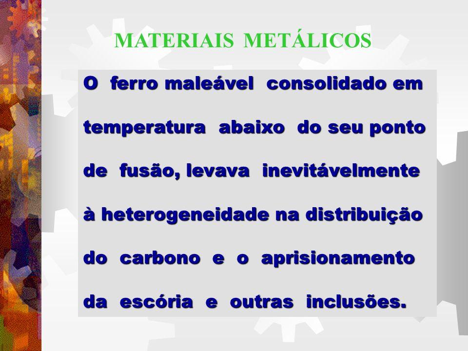 O ferro maleável consolidado em temperatura abaixo do seu ponto de fusão, levava inevitávelmente à heterogeneidade na distribuição do carbono e o apri