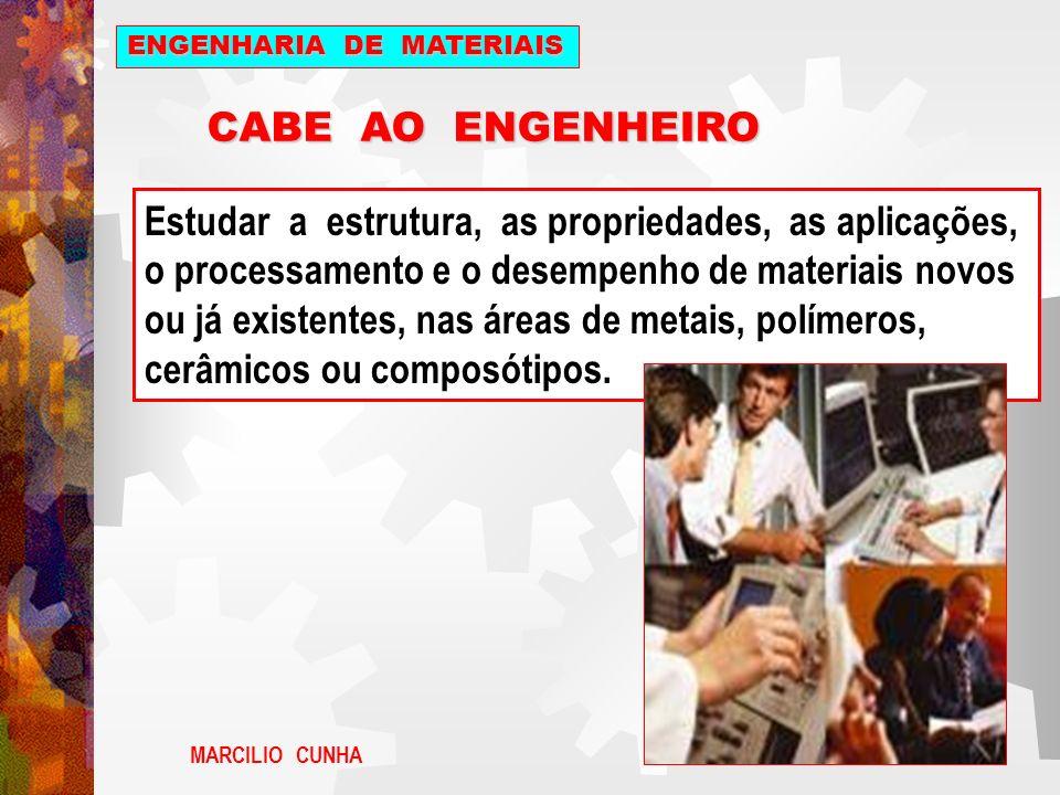 CABE AO ENGENHEIRO Estudar a estrutura, as propriedades, as aplicações, o processamento e o desempenho de materiais novos ou já existentes, nas áreas