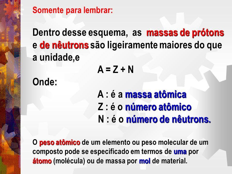Somente para lembrar: Dentro desse esquema, as massas de prótons e de nêutrons são ligeiramente maiores do que a unidade,e A = Z + N A = Z + NOnde: A