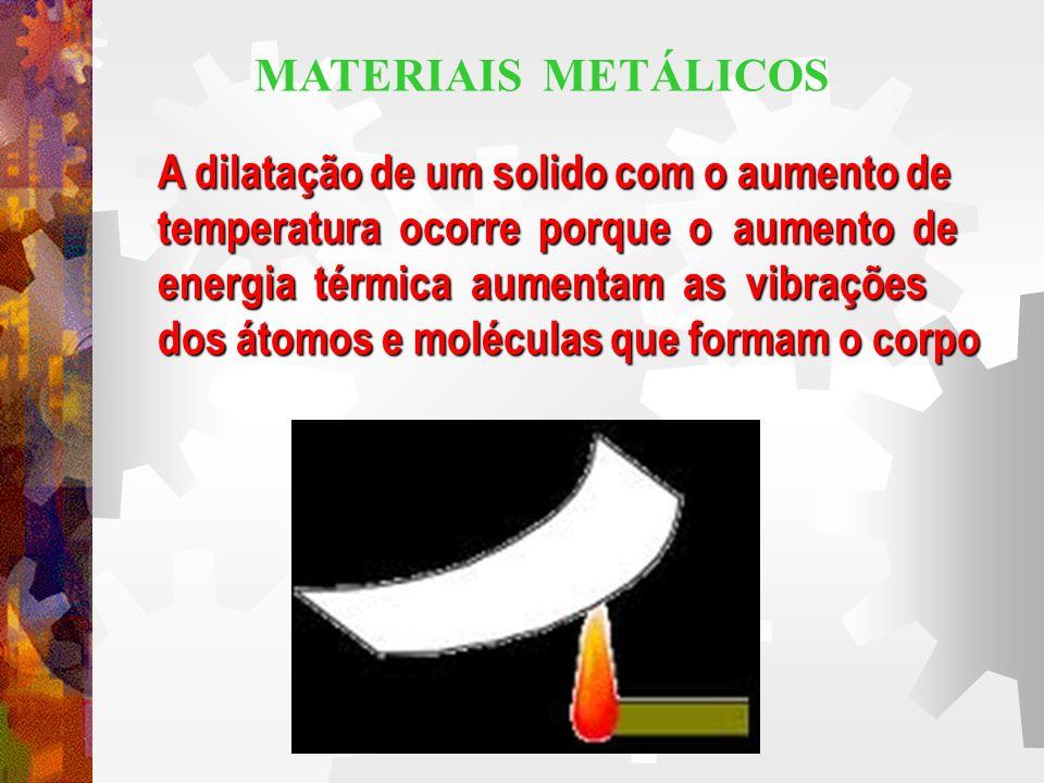 MATERIAIS METÁLICOS A dilatação de um solido com o aumento de temperatura ocorre porque o aumento de energia térmica aumentam as vibrações dos átomos