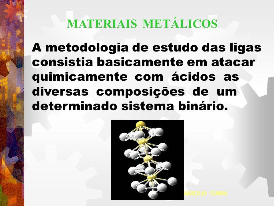 A metodologia de estudo das ligas consistia basicamente em atacar quimicamente com ácidos as diversas composições de um determinado sistema binário. M