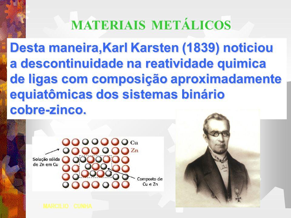 Desta maneira,Karl Karsten (1839) noticiou a descontinuidade na reatividade quimica de ligas com composição aproximadamente equiatômicas dos sistemas