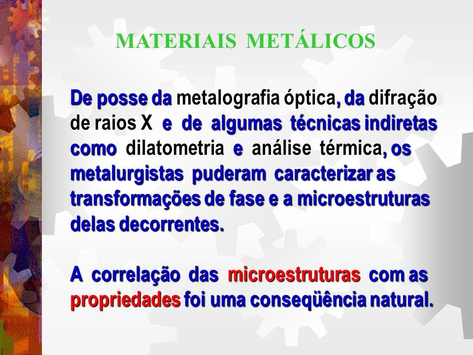 De posse da metalografia óptica, da difração de raios X e de algumas técnicas indiretas como dilatometria e análise térmica, os metalurgistas puderam